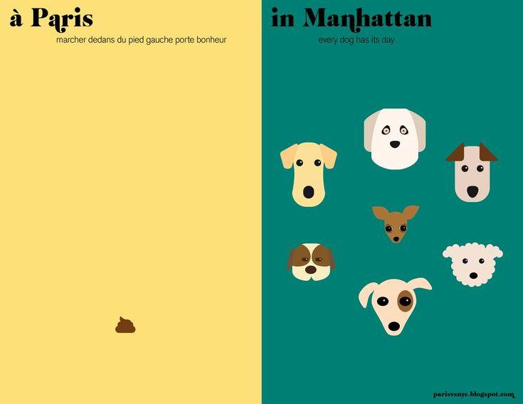 Paris vs New York