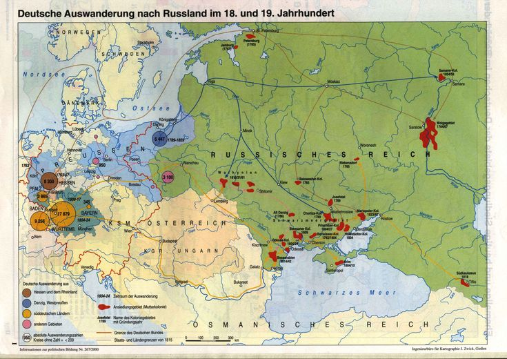 Immigration of the Volga Germans into Russia.