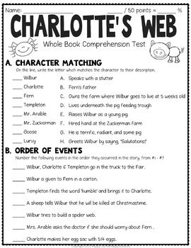 Charlotte's Web Test: Final Book Test with... by HappyTeacherHappyStudents | Teachers Pay Teachers