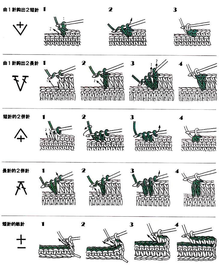азы вязания крючком для начинающих в картинках прославился
