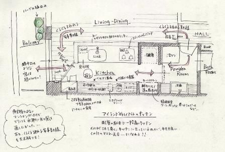 間取りのヒント「家事動線のいいキッチンレイアウト」   いいひブログ - いいひ住まいの設計舎