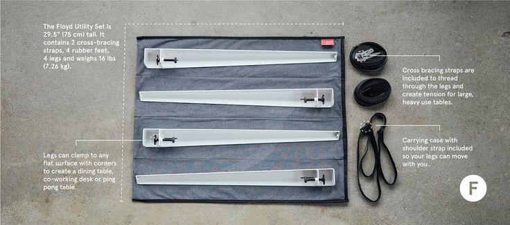 The floyd utility set kit desktop