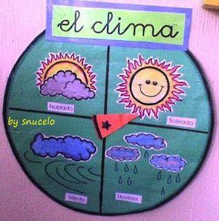Educación Actualizada | 114 ideas para decorar el aula