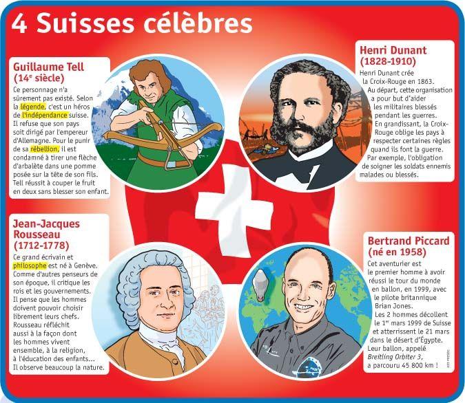 Fiche exposés : 4 Suisses célèbres