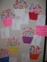 Lots of wonderfully creative 100th Day of School ideas including a cupcake activity with 100 sprinkles and a $100 writing prompt