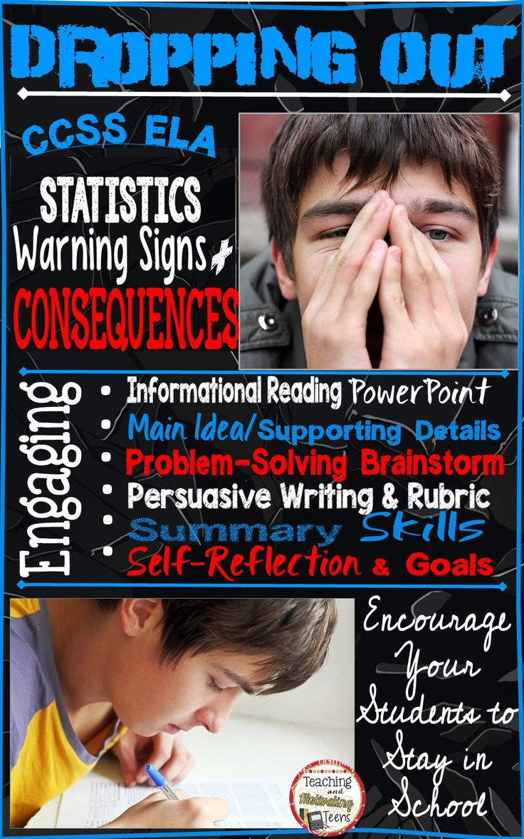 Important, attention-grabbing, and engaging PowerPoint presentation of data from research of drop outs. Can serve as a stand-alone lesson on many standards, an introduction to a unit on research, or to add on to another unit to fill informational reading standards. It definitely captures students' attention and motivates them to research this very serious real-world topic...leads to text-to-self and text-to-world reflections.