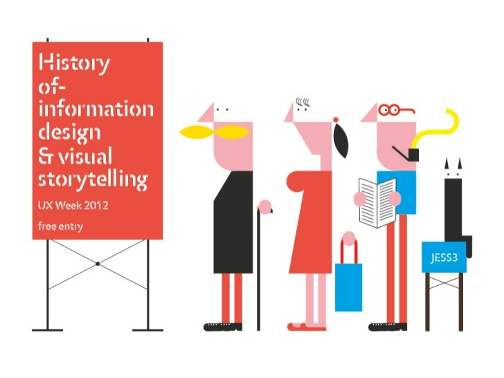 A Brief History of Information Design and Visual Storytelling by JESS3 via Slideshare