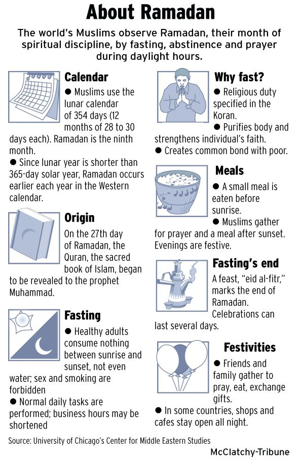 """Its """"Quran""""... About Ramadan I love ramadan ! its peace all over the world"""