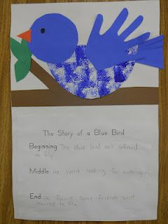 Blue Bird craft with beginning, middle, and end writing prompts