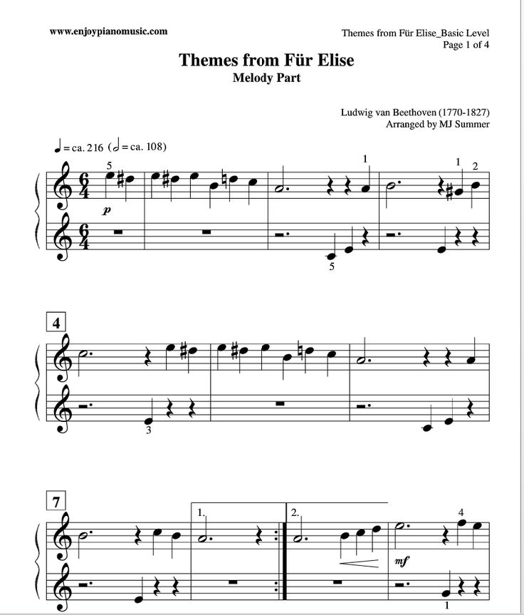 Fur Elise Piano DUET Sheet Music (easy And Free) For Kids