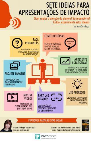 Sete Ideias para Apresentações de Impacto (Infográfico) - VIPP, por Ana Santiago