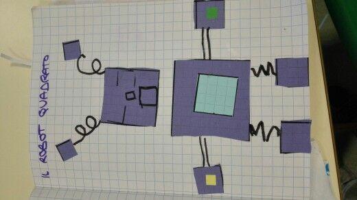 Tanti quadrati per un robot!