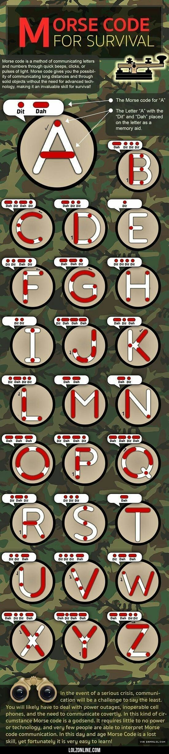 Morse Code For Survival #lol #haha #humorous....  Find out even more by checking out the picture
