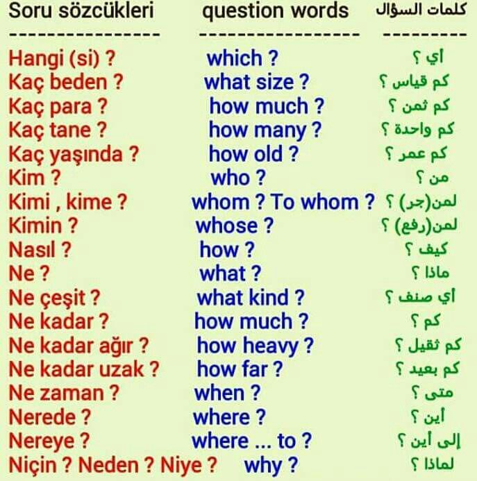 Why is Turkish difficult to learn? - Quora