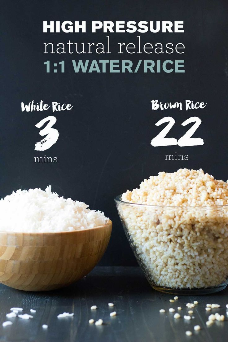 How to Cook Rice in an Instant Pot | Eat Within Your Means