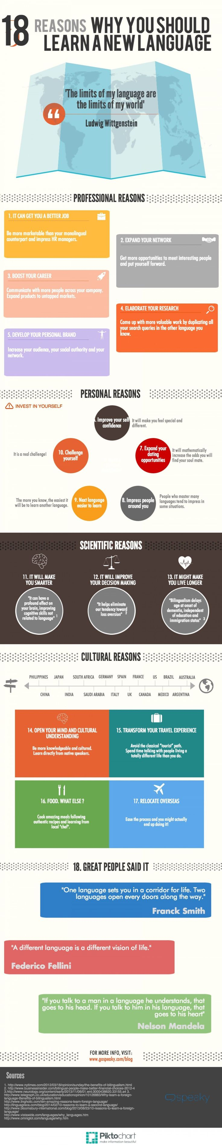 18 Reasons Why You Should Learn a New Language Infographic  #spanishinfographic