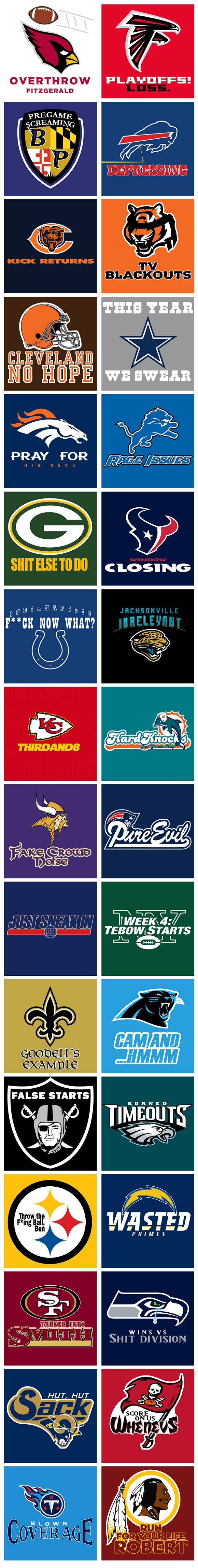 Honest NFL Logos: What should your team look like?