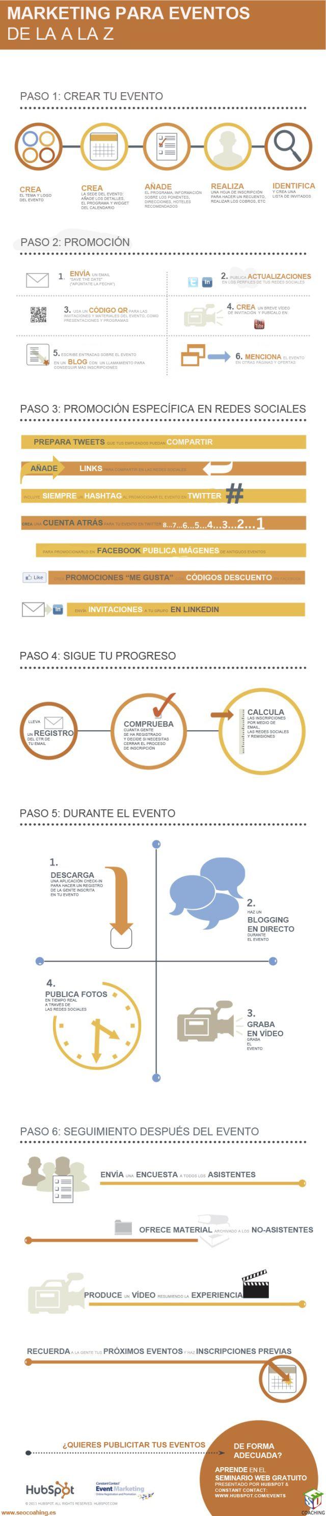 Marketing para eventos de la A a la Z #nfografia #infographic #marketing
