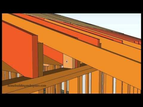 How To Extend Or Add A Roof Overhang To Building
