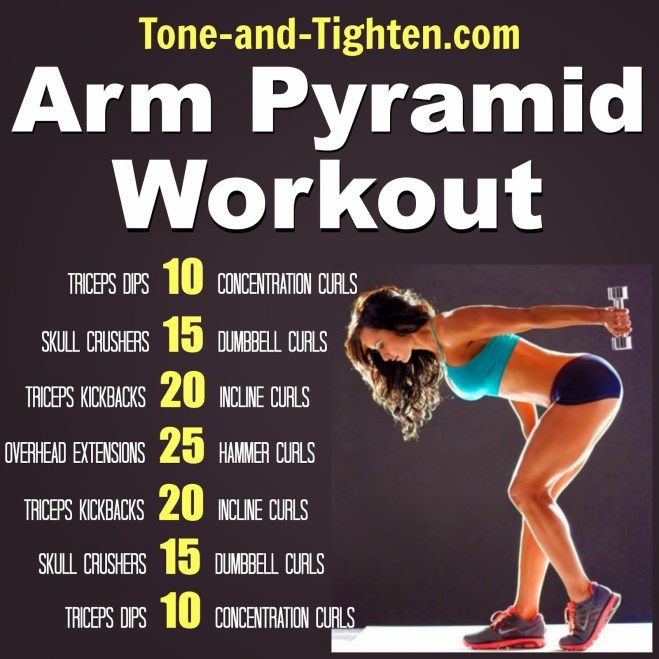 Best arm pyramid workout routine, exercise plan to tone and tighten your arms. Make this your fitness challenge and get the body you want.