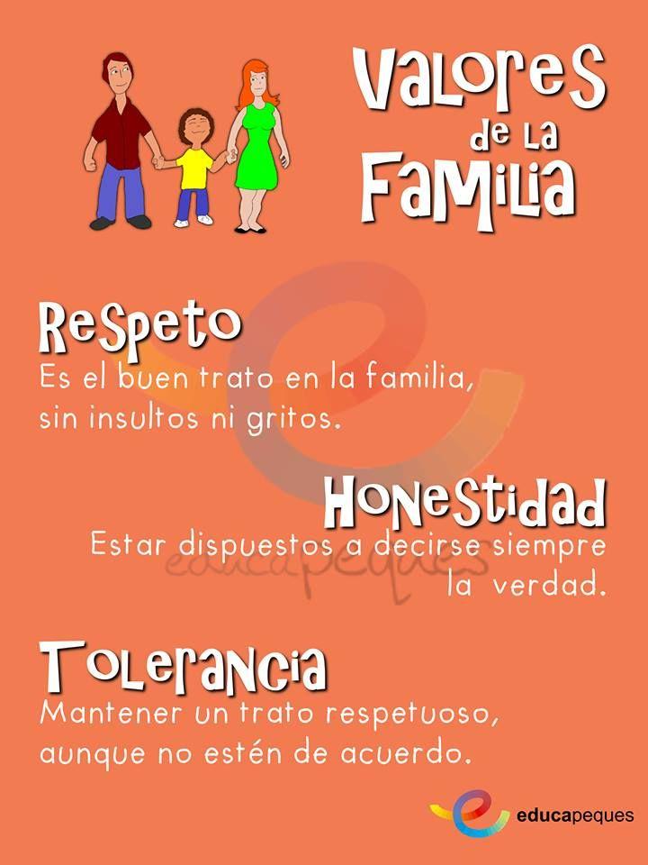 infografía – valores en la familia   Educación de valores