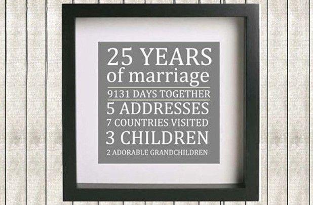 Wedding Anniversary Gift - Love's Journey by the Numbers 31% off at Groopdealz