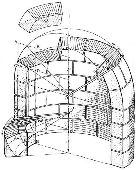 Stéréotomie, extrait de: Géométrie pratique, géométrie savante. Du trait des tailleurs de pierre à la géométrie descriptive, par Joël Sakarovitch.