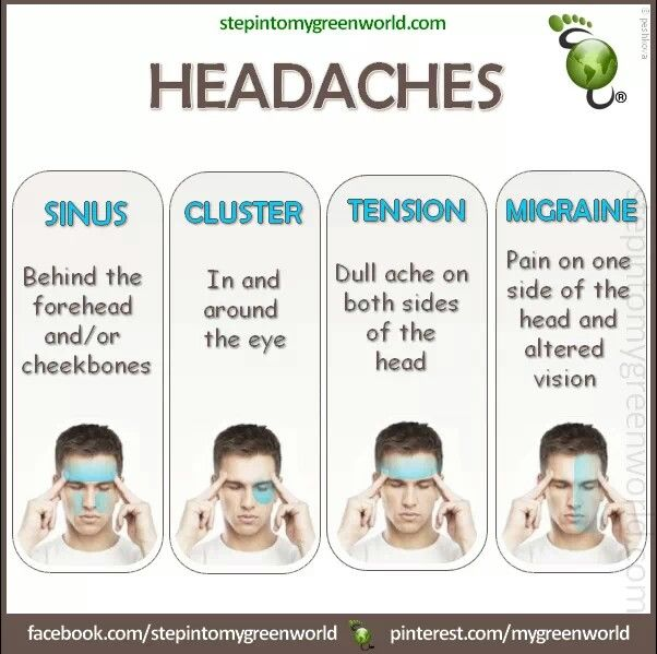 8 Best images about sinuses and headaches on Pinterest ...