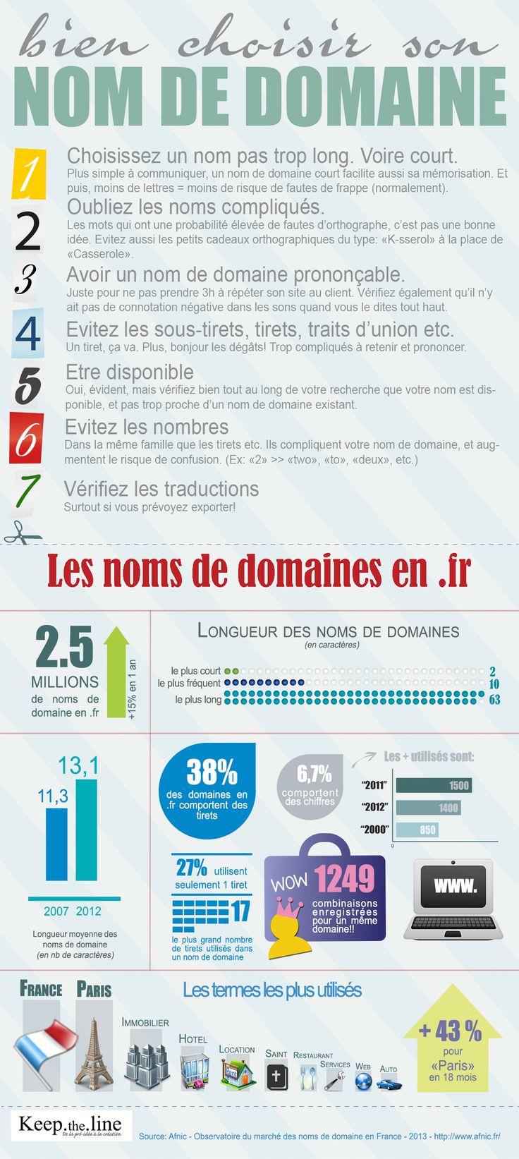 Infographie copie BR