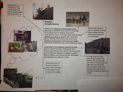 Evolving English Teacher: Image Annotation: A Close Reading Strategy with a Twist