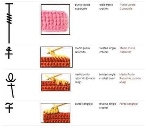35 besten Crochet stitch 3 Bilder auf Pinterest | Häkelmaschen ...