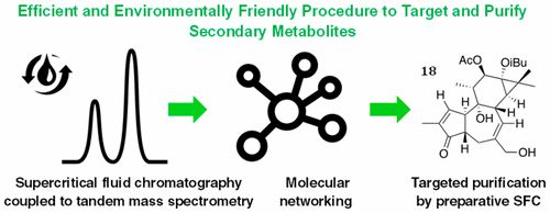 Environmentally Friendly Procedure Based on Supercritical Fluid Chromatography and Tandem Mass Spectrometry Molecular Networking for the…