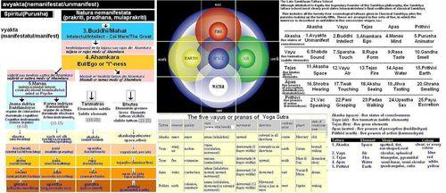 MIRAHORIAN: HOLY GRAIL A TRANS-DIMENSIONAL GATE FOR DNA REPAIR: June 2008