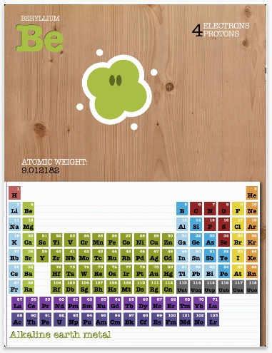 29 best Math Apps for the iPad images on Pinterest Educational - fresh periodic table theme apk
