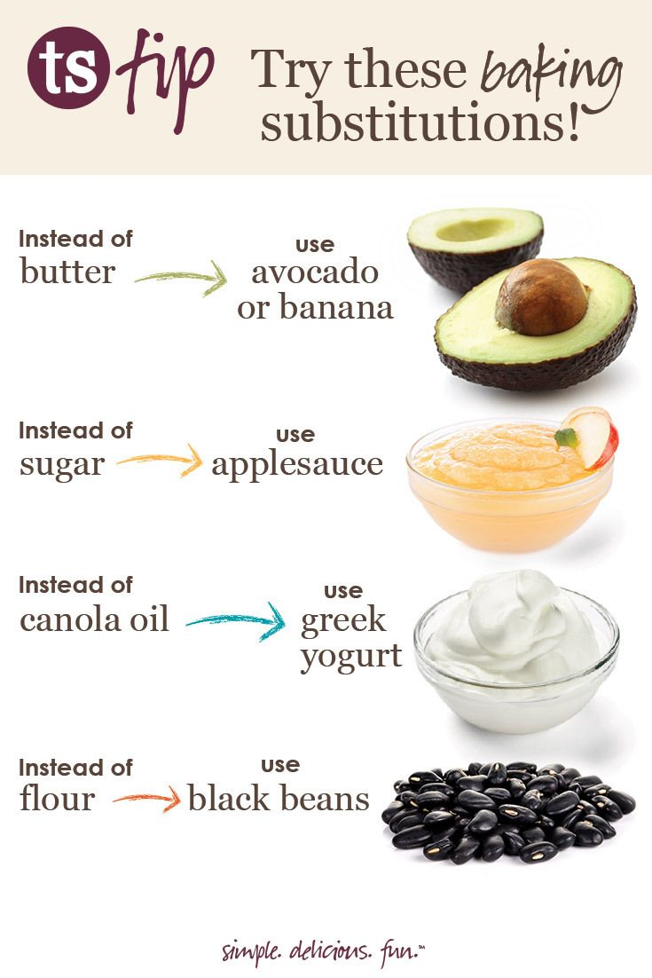 Try These Healthier Baking Substitutions.