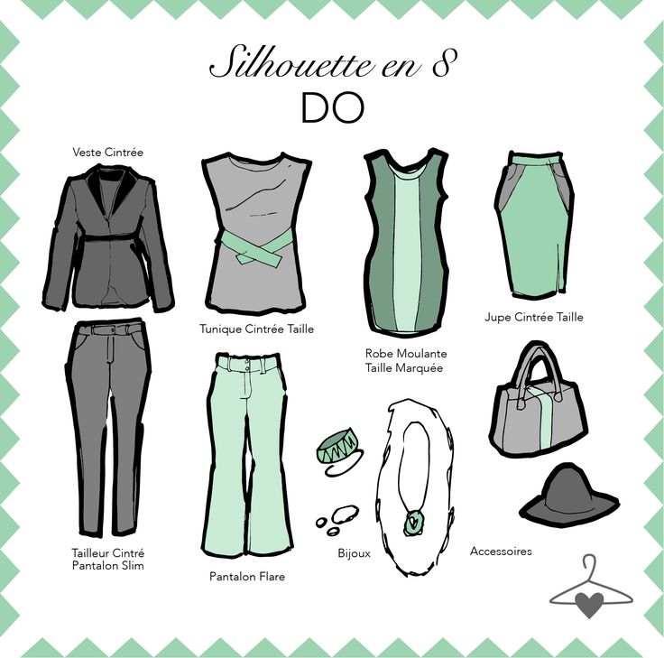 Ma personal Wardrobe : Zoom sur la silhouette en 8 #astuce #Morpho #Lamodeuse