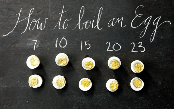 How long do you boil an egg fyi pinterest for How long do you boil hard boiled eggs