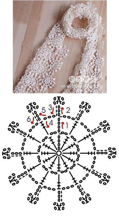 Echarpe blanche aux fleurs rondes. Lacy round white flowers made into a scarf. Madk anything you desire.