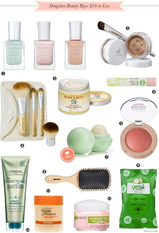 Drugstore Beauty Buys 10-dollars or Less. It would be nice if the site this was pinned from could give more detail, such as the name of that e.l.f. shadow for example...