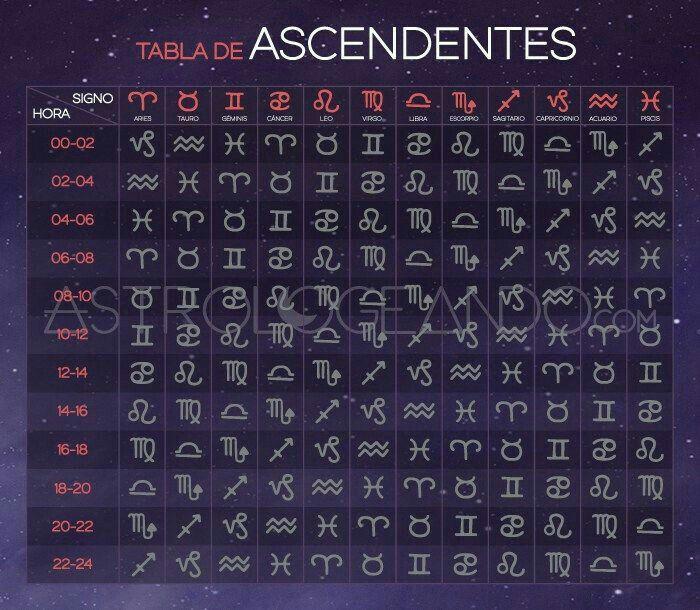 Pin Em Signatarios Do Zodiaco
