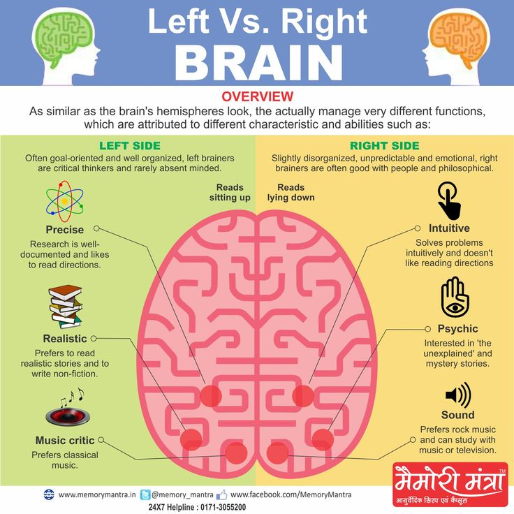 left vs right Right wing vs left wing in the realm of politics, the right and the left wing are two positions that are continuously being debated upon and possess arguments that, to this day, have been debated over and over again yet seemingly without any possible solution.