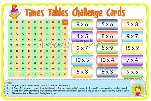 Times Tables Challenge Cards - Fun Math Games For School - dominoes, bingo, matching, board games and more :: Teacher Resources and Classroom Games :: Teach This
