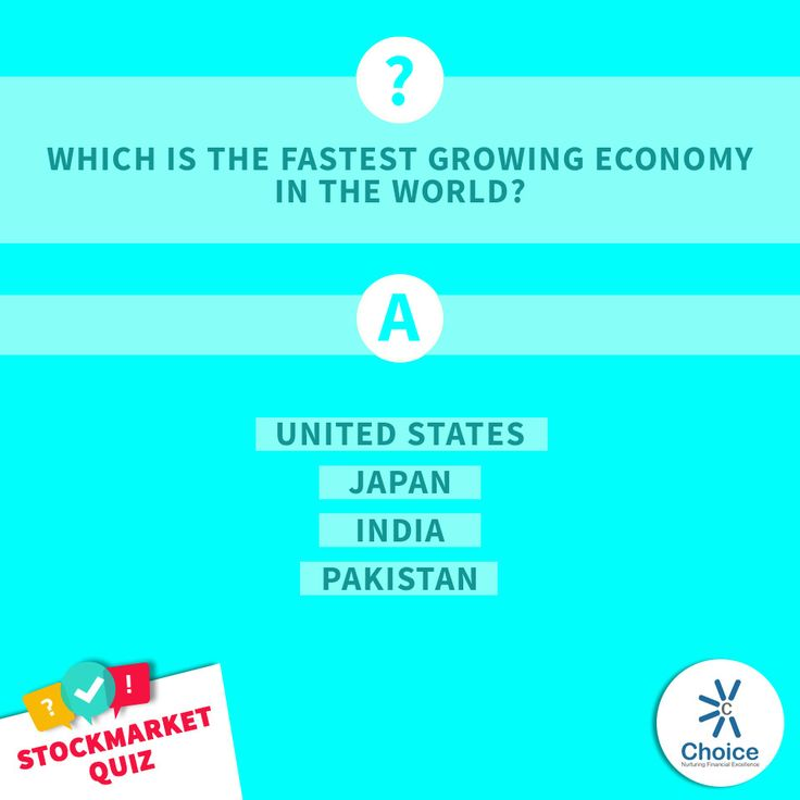 #ChoiceBroking #StockMarketQuiz - Which is the fastest growing economy in the world? a) United States b) Japan c) India d) Pakistan
