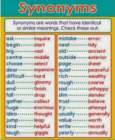 #Synonyms #voc #ELT #InmaRdM #TheMoonCat