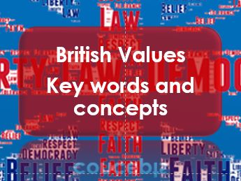 Citizenship/PSHE: British Values: Key Words and Concepts