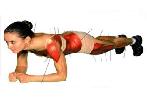 Scândura: un exercițiu pentru tot corpul