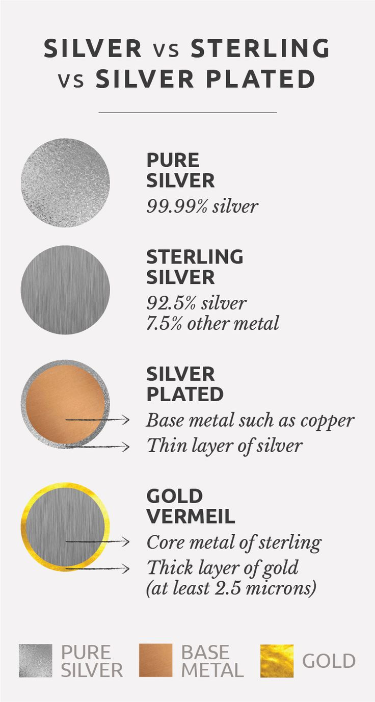 different between silver and sterling silver • difference between sterling silver and silver • pure silver • fine silver • coin silver • sterling silver • what is sterling silver • what is fine silver • real silver • silver test • silver plate • silver plated flatware • sterling silver plated • silver silverware