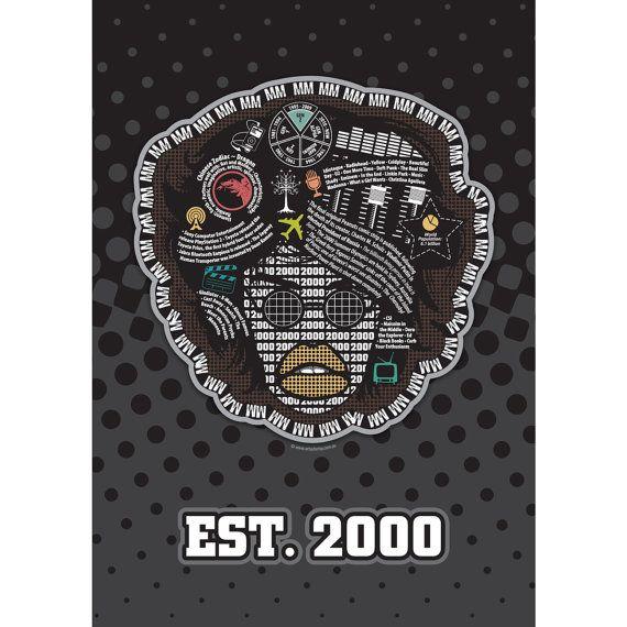 2000 Poster - 16th Birthday