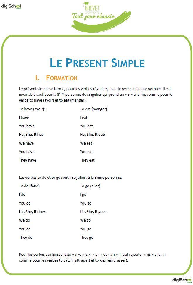 Célèbre Les 25 meilleures idées de la catégorie Present simple anglais sur  AG26