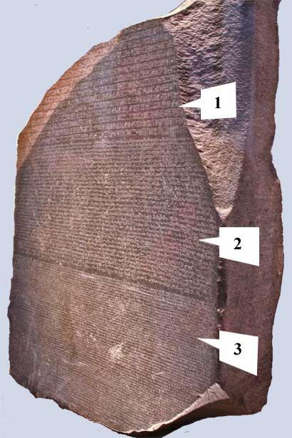 Description de la pierre de Rosette exposée au British Museum